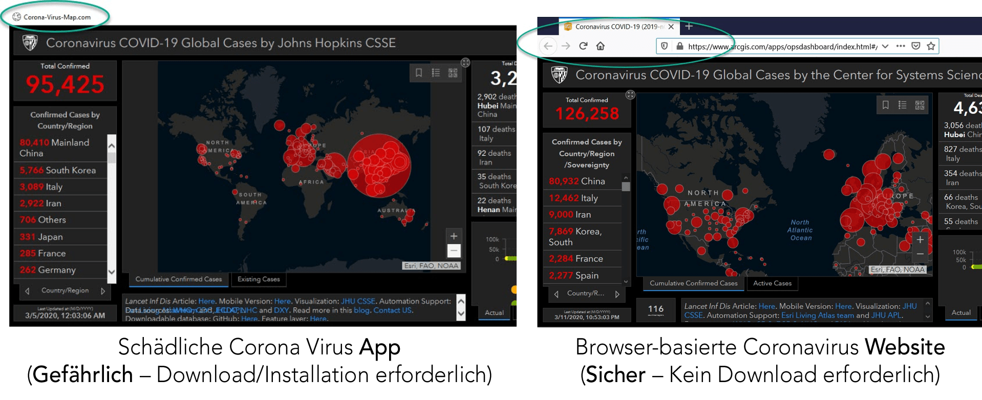 Richtigstellung zu den aktuellen Coronavirus Dashboard Medienberichten